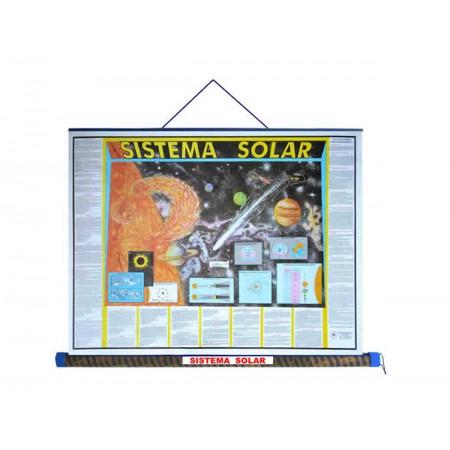 MAPA SISTEMA SOLAR-TUBO